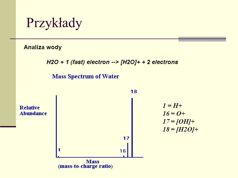 H2O + 1 (fast) electron --> [H2O]+ + 2 electrons